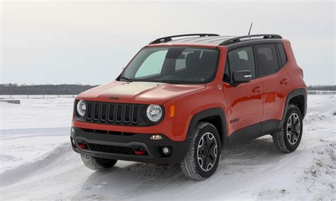 Least Expensive All-wheel-drive Vehicles