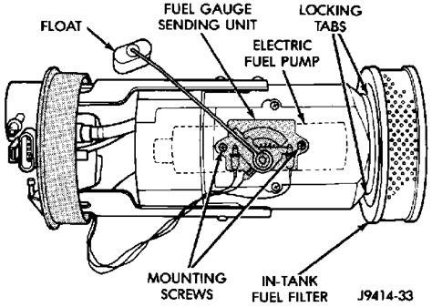 Dodge Ram Gas Fuel Diagram Online Wiring