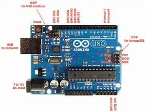 Handy Arduino Uno R3 Pinout Diagram  U00ab Adafruit Industries