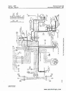 John Deere 4620 Wiring Diagram