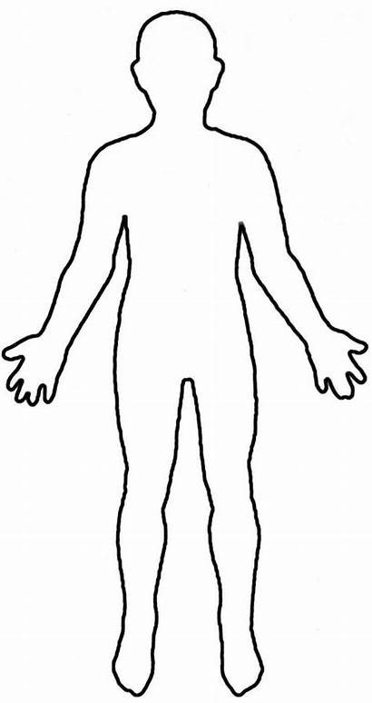 Outline Human Printable Template Person Coloring Simple