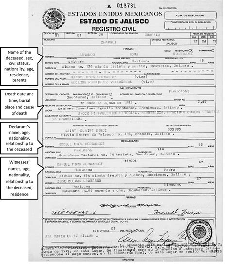 mexico birth certificate template mexican