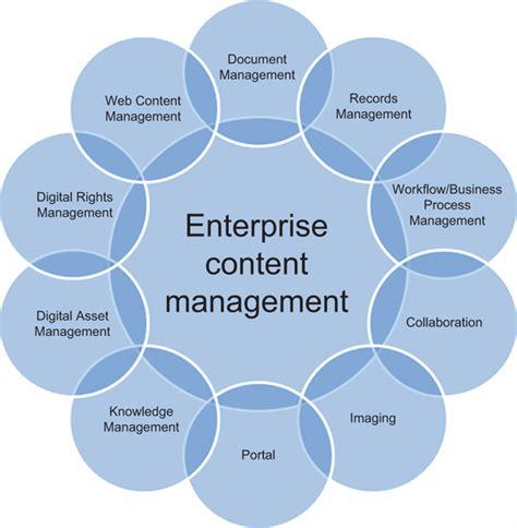 best practices in enterprise content management system