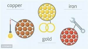 Atoms  Molecules And Lattices