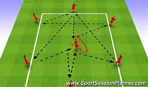 Football  Soccer  Positional And Pattern Play  Tactical