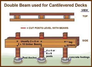 deck joist span calculator deck design and ideas deck support idea deck ideas decking