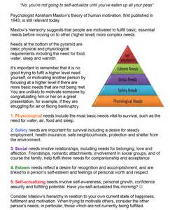 Maslow Hierarchy Needs Worksheet