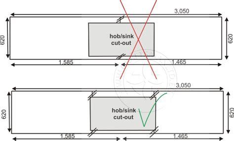 how to cut out a kitchen sink diy worktop templating es 4graniteworktops co uk