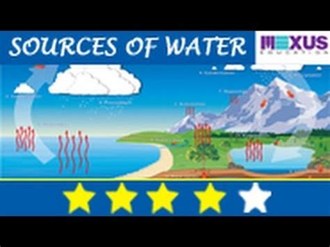 kids science learn   sources  water youtube