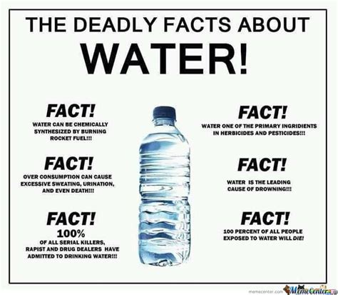 Drinking Water Meme - reasons why i don t drink water by koner797 meme center
