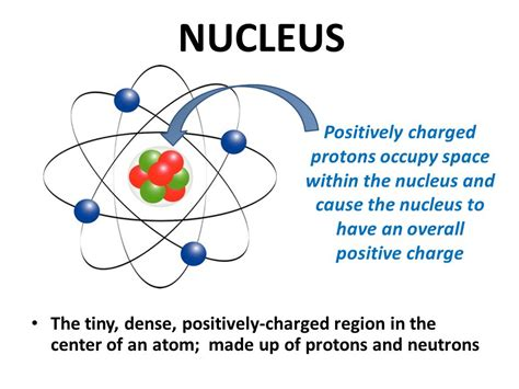 Proton Positive Charge by Describing The Structure Of Atoms Ppt