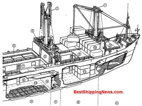 Dictionary Of Boat Building Terms by Cargo Ship General Structure Equipment And Arrangement