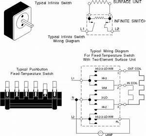 Kenmore Oven Wiring Diagram