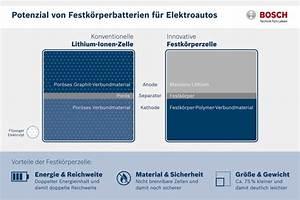 Bosch Reparaturservice Kosten : bosch will energiedichte f r elektrofahrzeuge bis 2020 ~ A.2002-acura-tl-radio.info Haus und Dekorationen