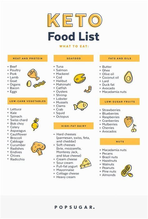 fitness health   keto food list food lists