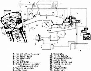 Bosch D Jetronic Fuel Injection System Mercedes