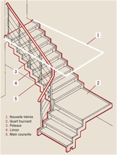 reculement d un escalier remplacer un escalier le devis c 244 t 233 maison