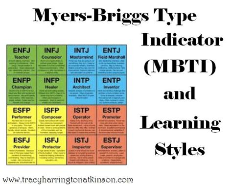 Mbti Learning Styles