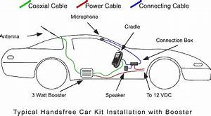 istallation of a directly connected wireless amplifier in With amplifier wiring kit car