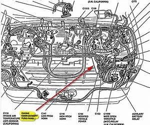 Where Is Location Of The Fuse Box Under The Hood Of A 1995