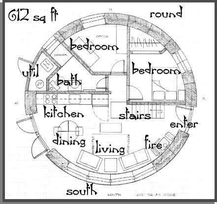 ideas   house plans  pinterest