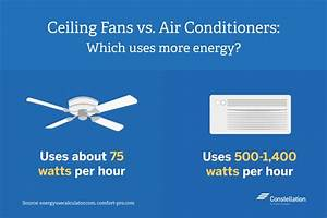 8 Photos Ceiling Fan Vs Air Conditioner Electricity And