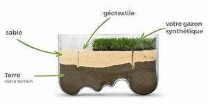Comment Poser Du Gazon Synthétique : pose gazon synth tique comment pr parer un sol meuble ~ Nature-et-papiers.com Idées de Décoration