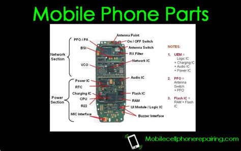 cell phone repair parts parts of a mobile phone mobile cell phone repairing