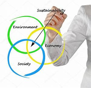 Pr U00e4sentation Des Diagramms Der Nachhaltigkeit  U2014 Stockfoto