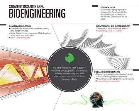 biomedical and bioengineering