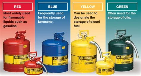 gas color the best gas cans supergrail