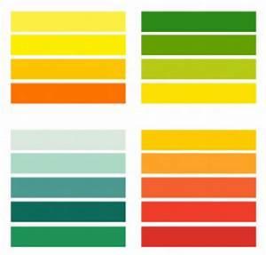 avec quelle couleur associer le jaune meilleures images With quelles sont les couleurs froides 16 quelles couleurs associer avec le vert elle decoration