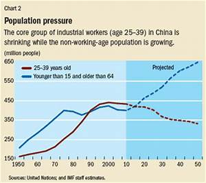 The End of Cheap Labor- Finance & Development, June 2013