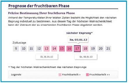 Kosten für künstliche befruchtung deutschland