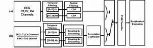 Wiring Diagram Emg Spc