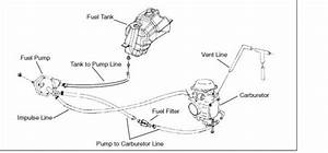Polari Indy 400 Wiring Diagram