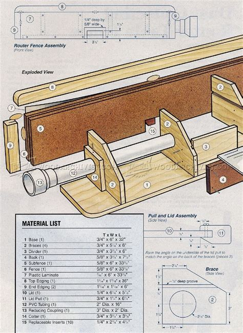 router table fence plans woodarchivist