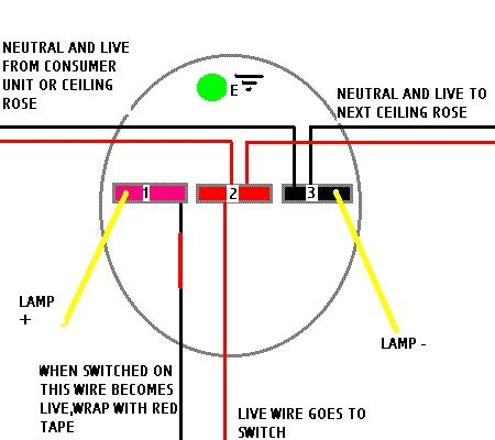 ok so im wiring a light socket for a l im trying to