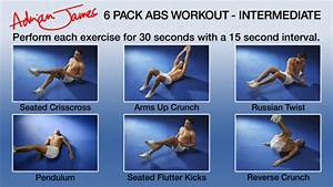 Diet Chart For Abs For How To Get Killer 6 Pack Abs