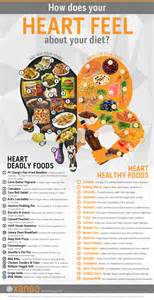 10 Incredibly Tasty Heart Healthy Foods - Daily Health Post Healthy Heart Diet