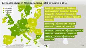 Muslim population in Europe projected to rise | Europe ...