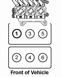 Chevy Venture 2001  I Need The Firing Order Diagram