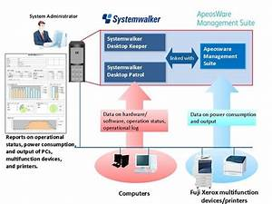 fujitsu and fuji xerox jointly offer eco solution to With document management system xerox