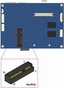 2  I  O Interface  U2014 Vab
