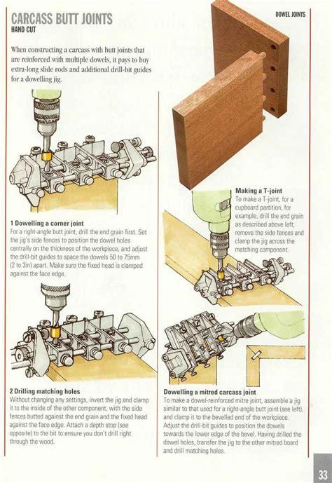 carcass butt joint p joints   woodworking