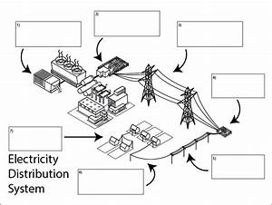 Electricity Distribution Diagram