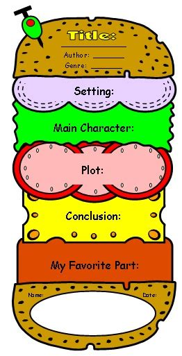cheeseburger book report project templates printable