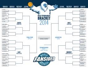 2016 NCAA March Madness Bracket