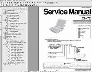 Panasonic Toughbook Cf72 Notebook Computer Cf