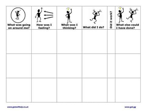 Behavior Modification Worksheet by Tools Worksheets Behavior Charts Adhd